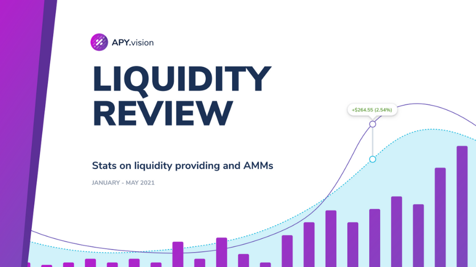 Liquidity Review Cover