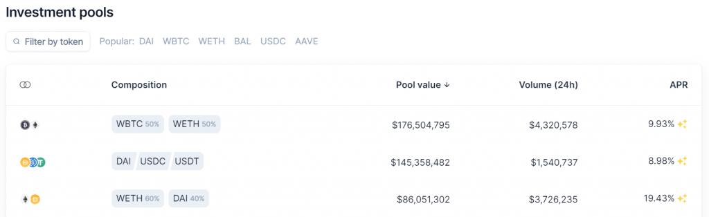 Balancer investment pools